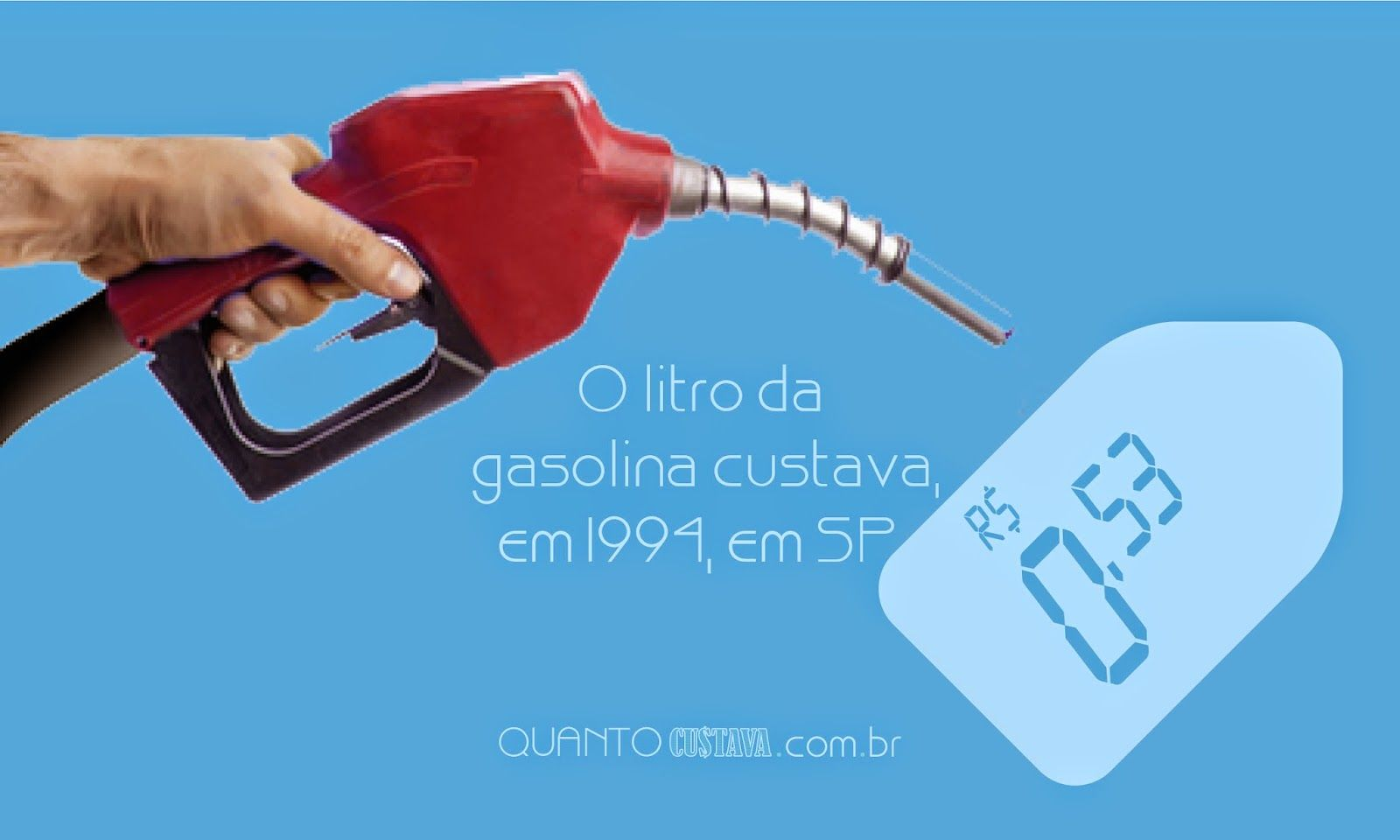 Quanto custava o litro da gasolina em 1994? | Quanto custava?