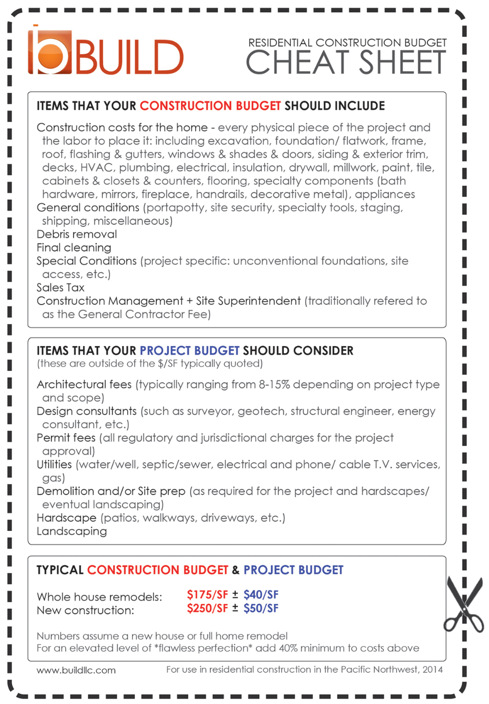 Defining A Construction Budget The 2014 Cheat Sheet Build Blog In 2020 Home Building Tips Budgeting Construction Cost