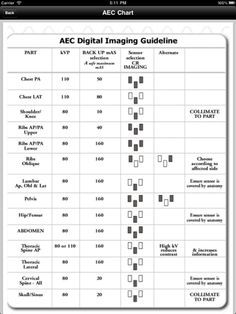X ray technique chart google search radiography radiology