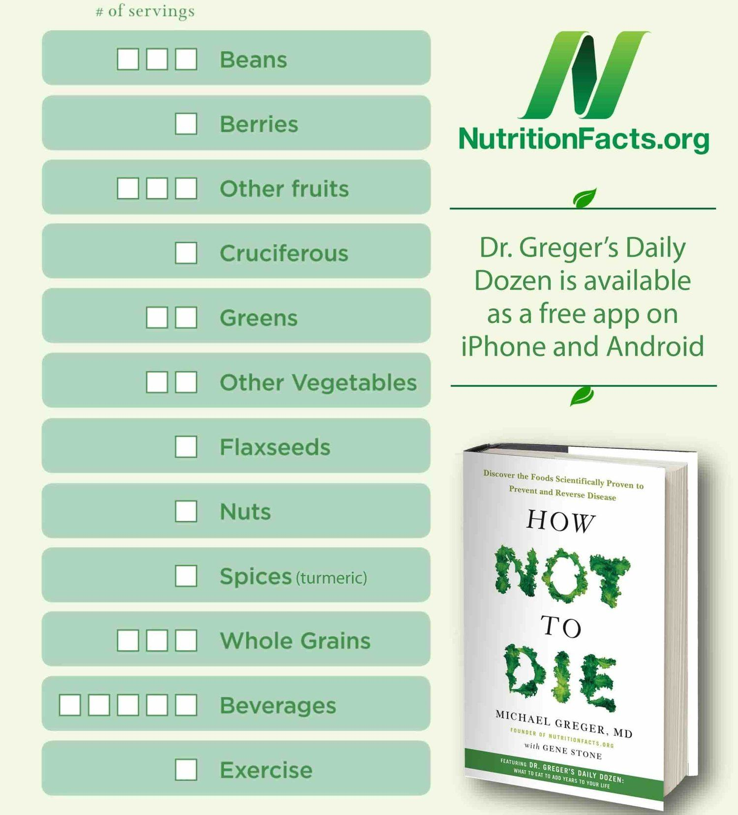 picture regarding Dr Greger's Daily Dozen Printable known as Dr. Gregers every day dozen Try to eat foods Vegan vitamins and minerals, Plant