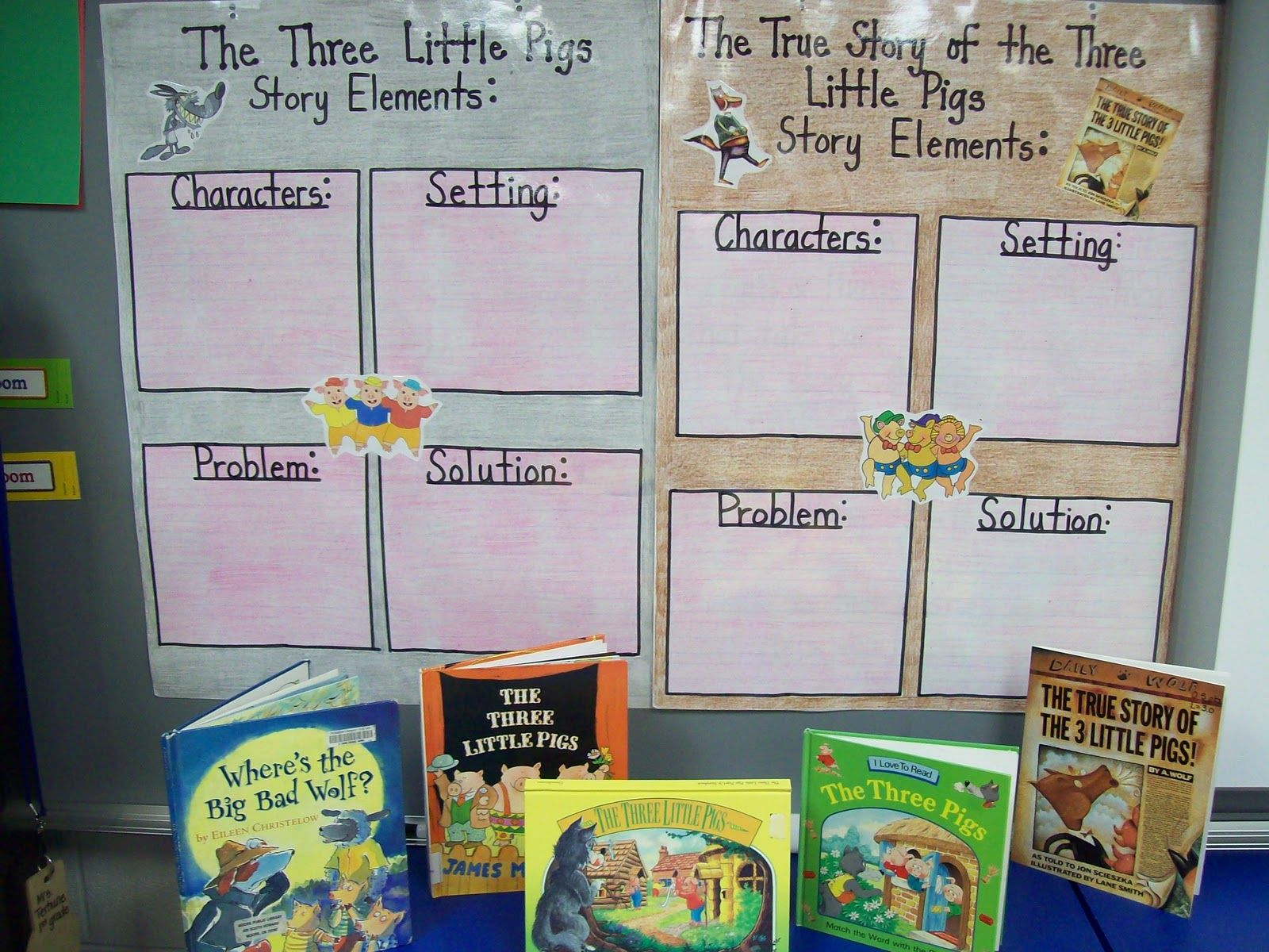 best images about reading compare and contrast compare and contrast the three little pigs