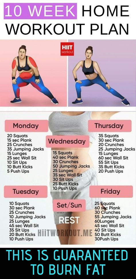 Overrated diet plan list #dietmayo #dietplannosugar #Fitness center