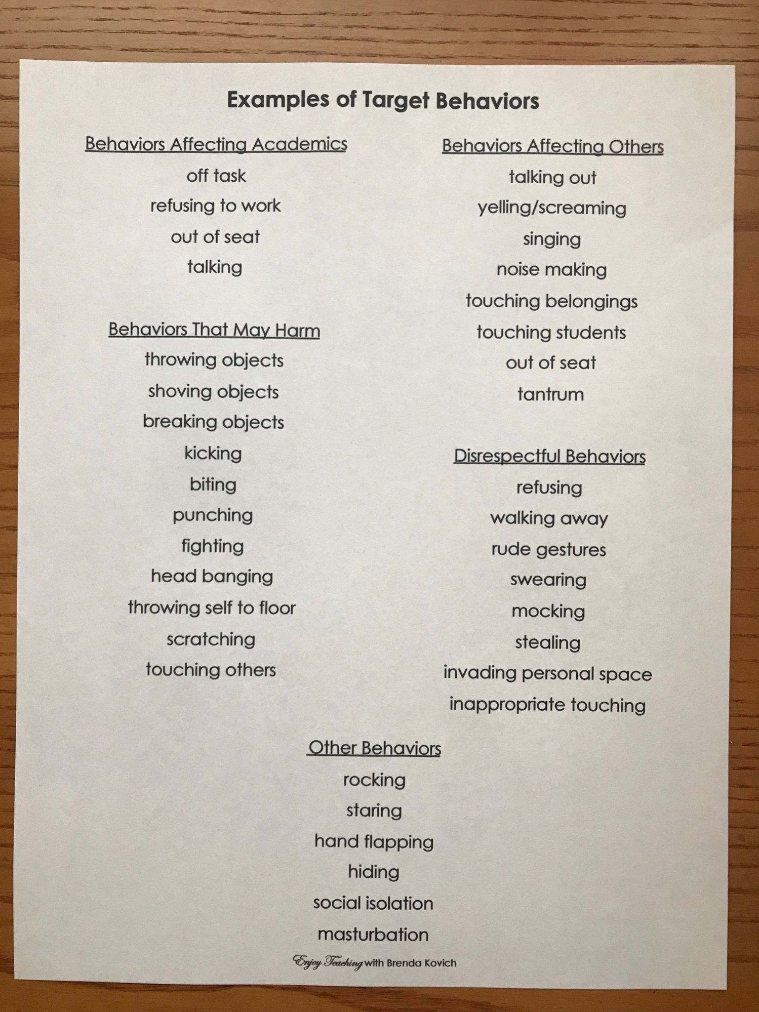This Is The Perfect Way To Track Student Behavior