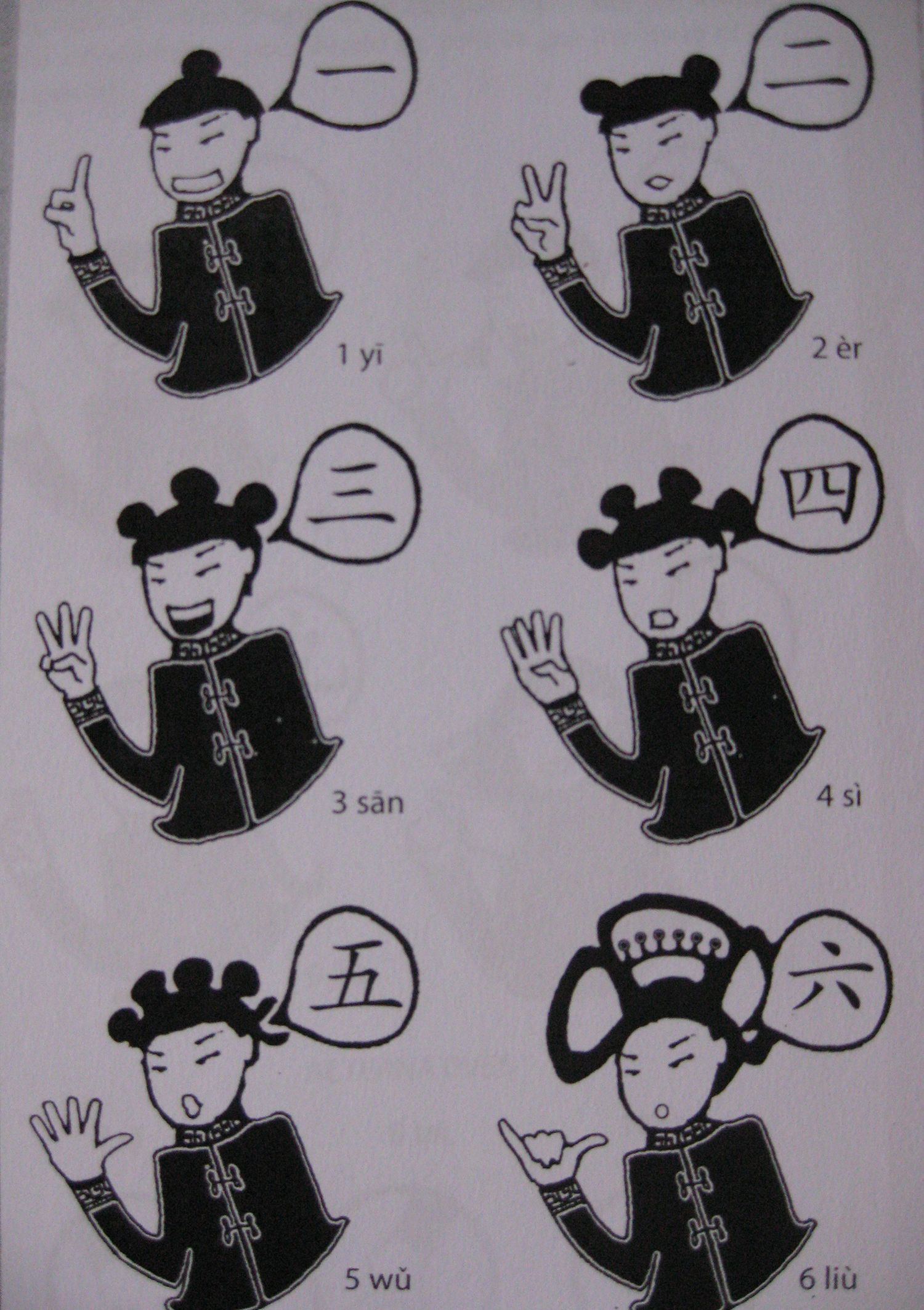 Hand Gestures For Chinese Numbers 1 10 In