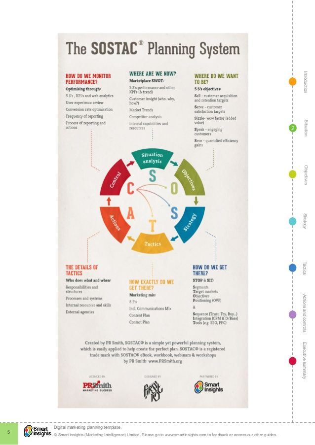 web planning template