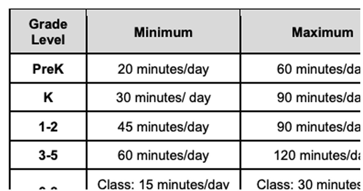 These Are the Hours Your Kid Should Be Homeschooling Per