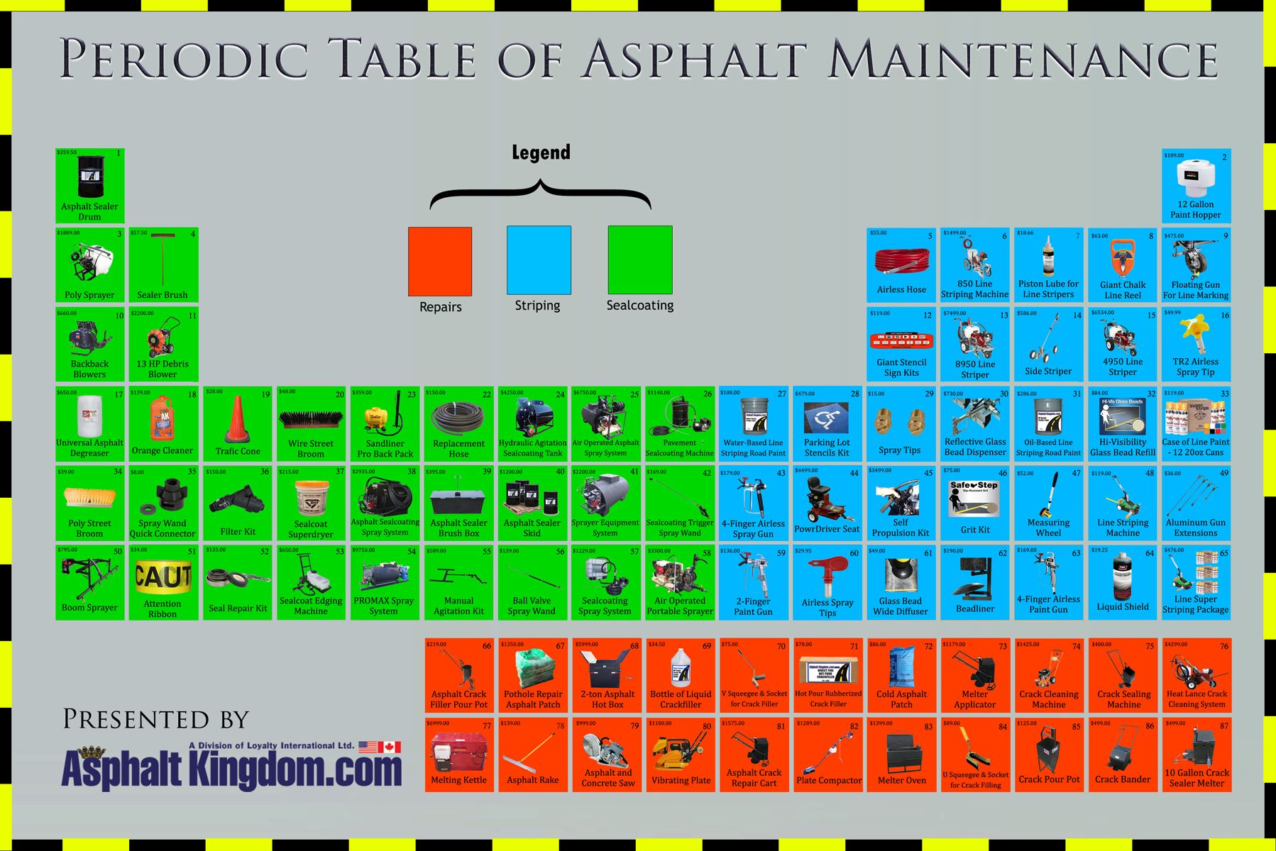 the periodic table of asphalt maintenance