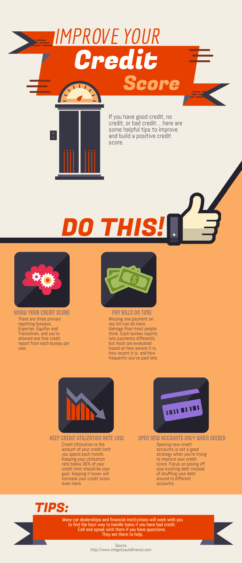 Pin On Financial Infographics