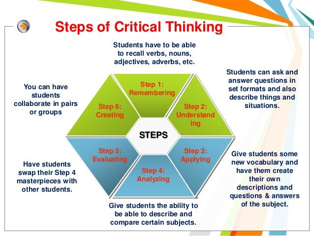 5 critical thinking steps 5 steps to solving the problems with your problem solving  start thinking about ways to solve each one  there's so much waste in our current problem-solving methods because we go out and .