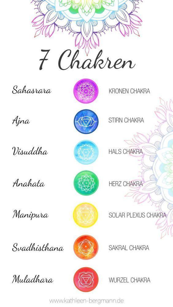 Alles, was Sie über die 7 Chakren und ihre Bedeutung wissen sollten und wie Sie ... - #alles #Bedeutung #Chakren #die #Ihre #Sie #sollten #Über #und #Wie #wissen #Yoga #yogabenefits #yogaclothes #yogaforbeginners #yogainspiration #yogalifestyle #yogameditation #yogaposes #yogaposesforbeginners #yogaworkout