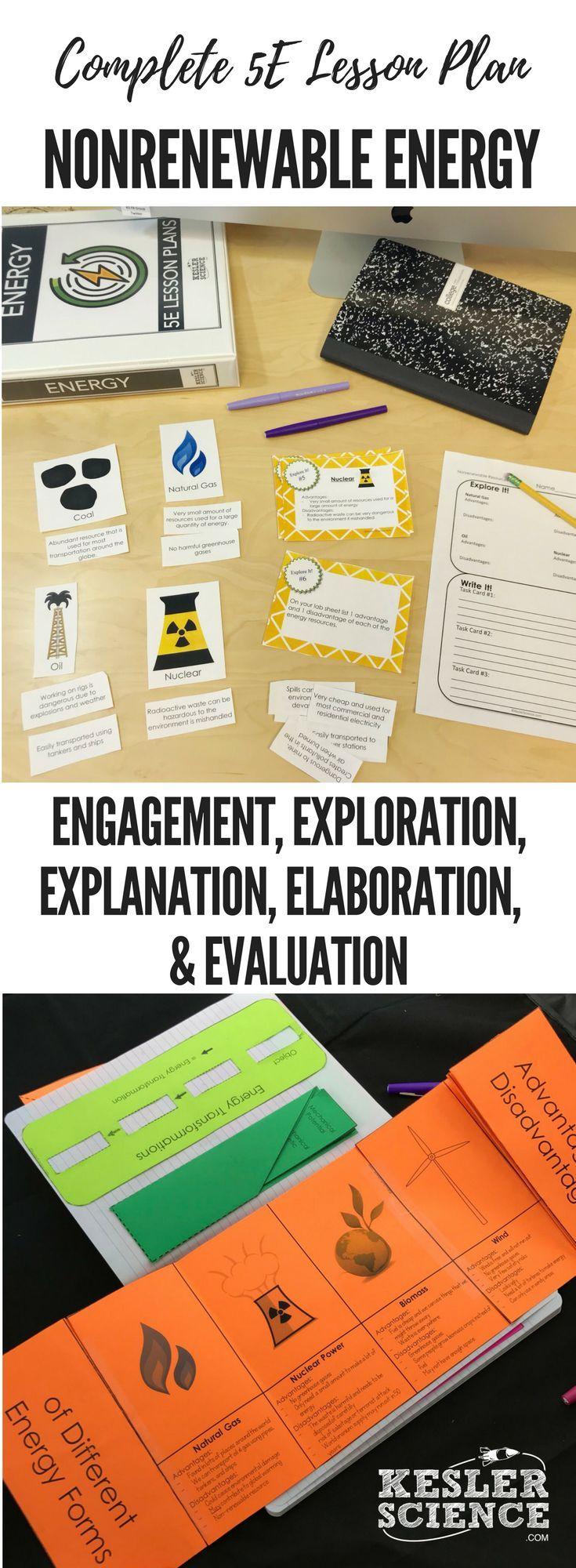 Nonrenewable Energy Resources 5E Lesson Plan | Middle School ...