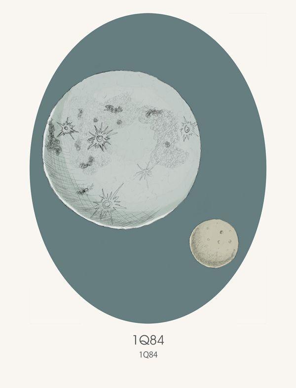 Haruki Murakami Book Posters on Behance