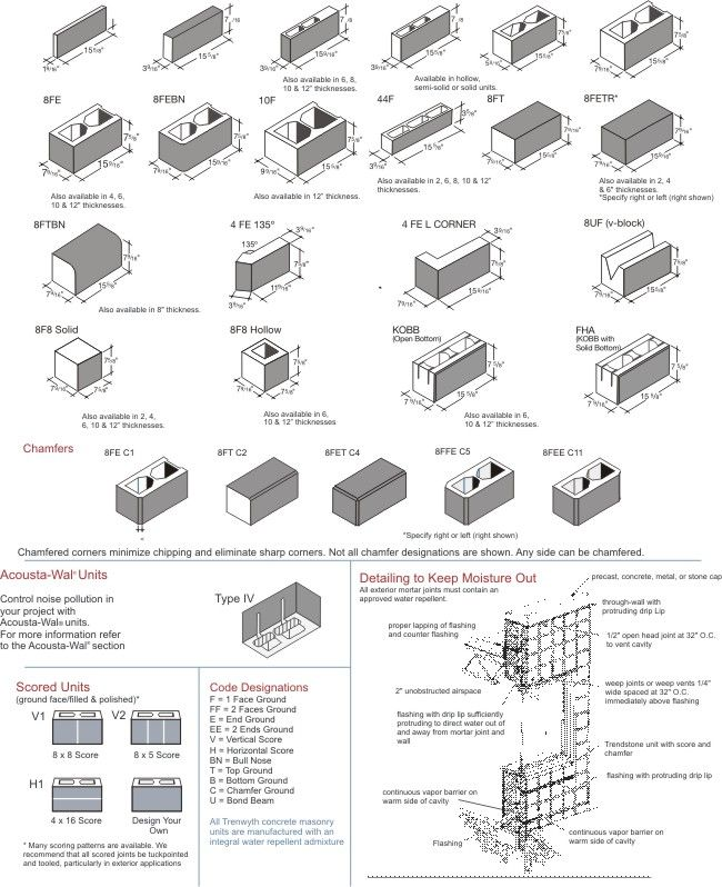 Standard Concrete Block Sizes Concrete Block Sizes Concrete Blocks Recycled Concrete