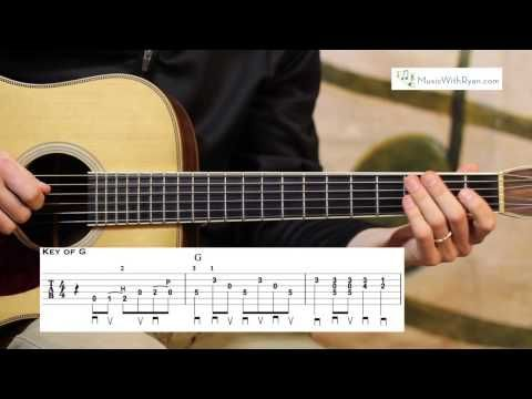 Will the Circle Be Unbroken - Guitar Lesson- Hot Bluegrass Lead ...