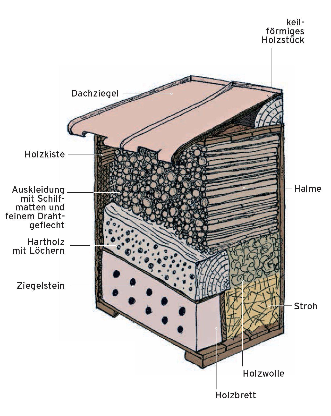 insektenhotel selber bauen garten pinterest. Black Bedroom Furniture Sets. Home Design Ideas