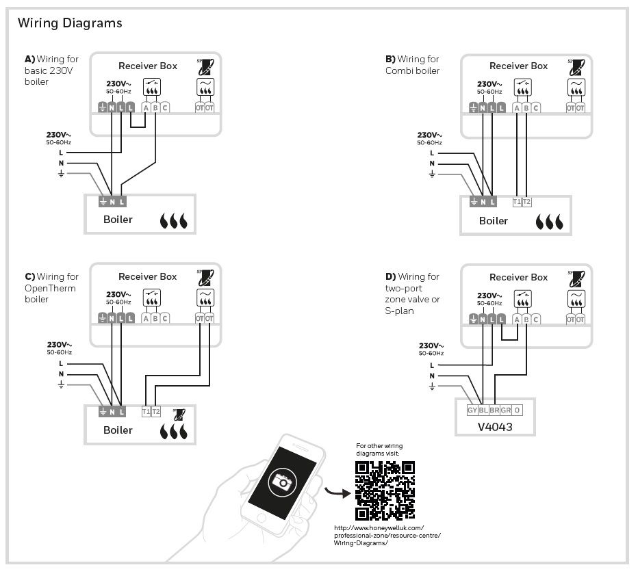 Lyric T6R wiring diagrams in 2019 Diagram, Wire, Connection