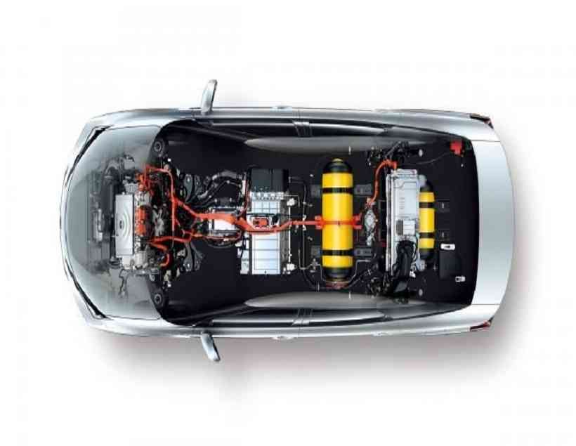 Global Dedicated Hydrogen Fuel Cell Electric Vehicle Control Unit Market  2021 Future Trends with Key Players as BOSCH, DENSO, Delphi, Continental –  The Manomet Current