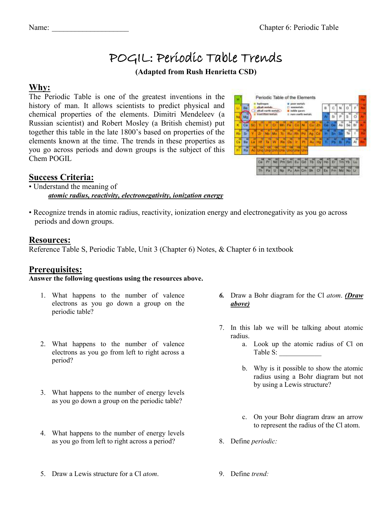 Worksheet Down A Group Periodic Table