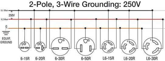 Pin on Metal Working | Twist Lock Plug Wiring Diagram |  | Pinterest