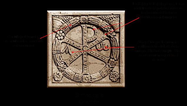 Early Christian Symbols Faith Pinterest Early Christian And