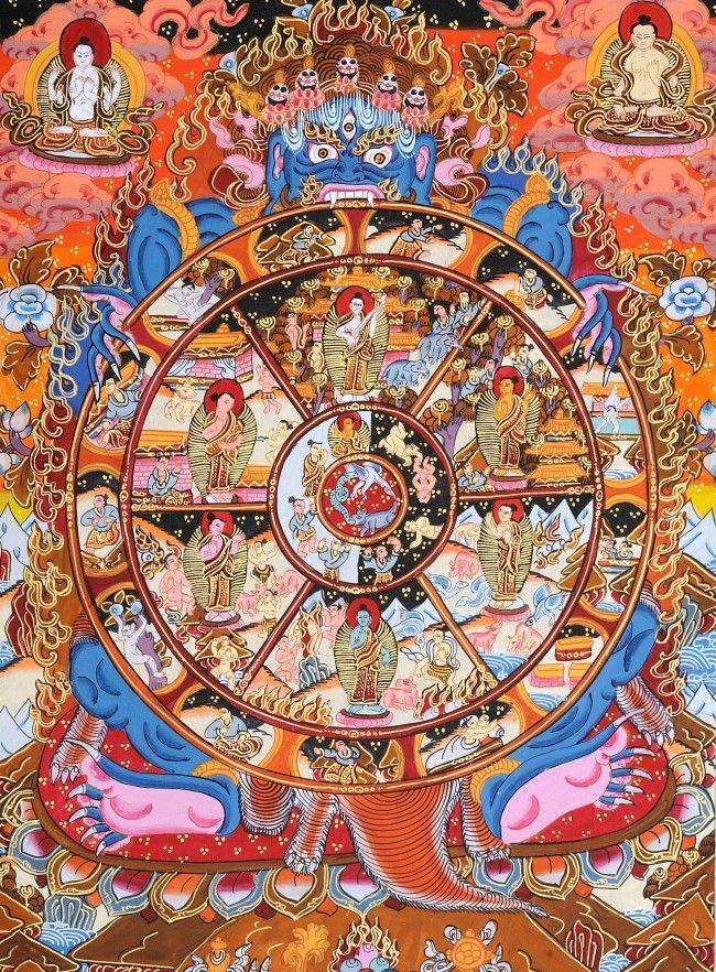 23+ The wheel of samsara ideas in 2021