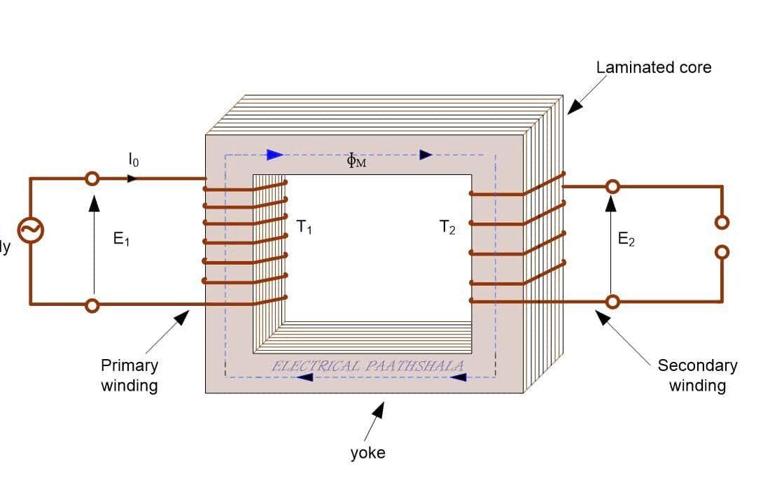 Pin On Single Phase Transformer