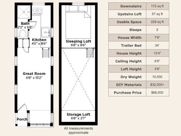 How to Calculate Your Tiny House RV Layout Design Tiny House Ideas