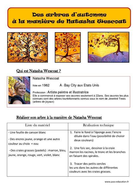 Arbres d automne la mani re de natasha wescoat arts - L automne et ses couleurs ...