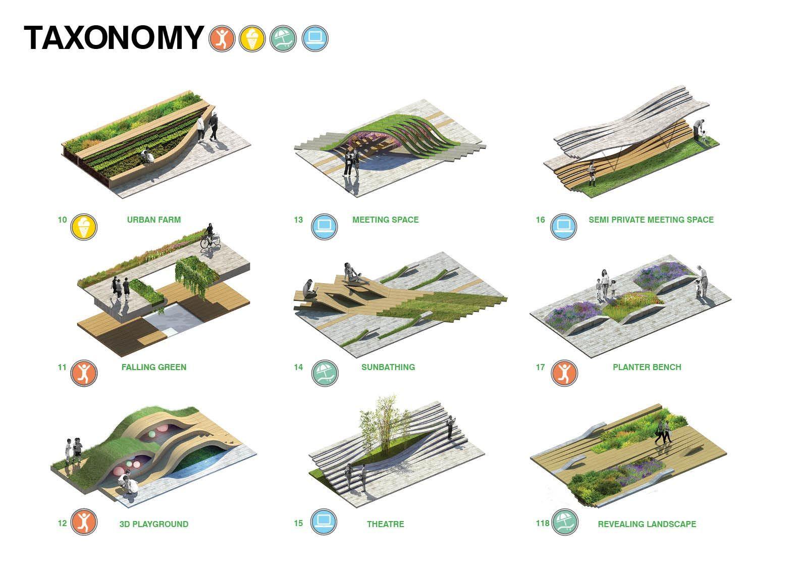 Seun, high line in Korea, 3d print landscape, urban planning, retrofit, factory rehab, seoul, greenwalk, elevated park, sustainable design, architecture, hipster, business evolution is part of Landscape diagram -
