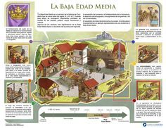 Infografia Mineduc: Baja Edad Media by El-Andyjack