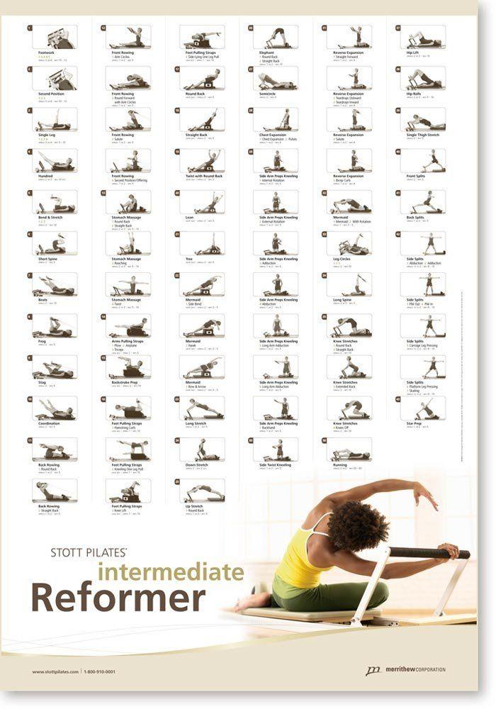 Stott Pilates Intermediate Reformer Wall Chart Amazon Pilates Reformer Pilates Reformer Exercises Pilates