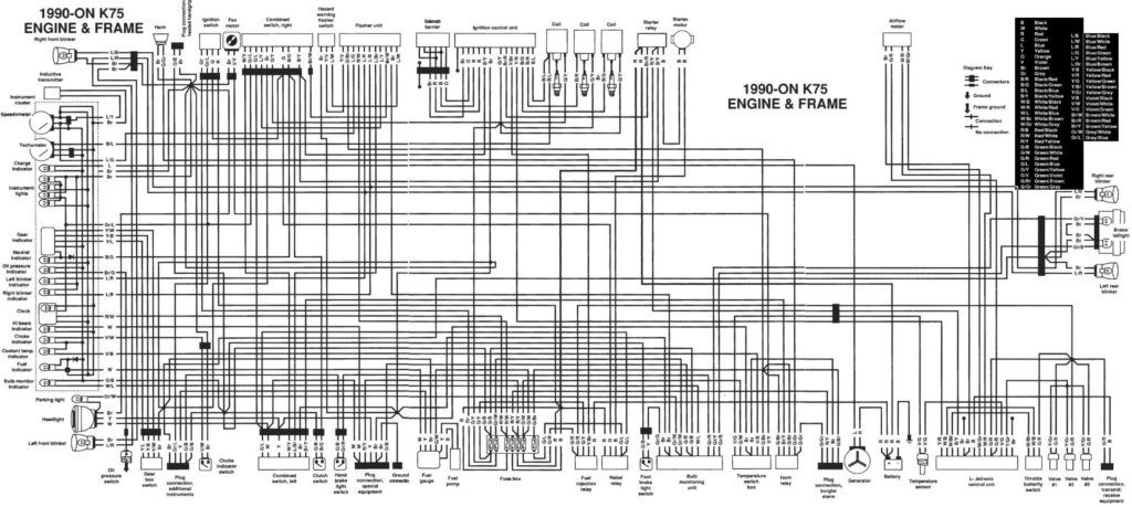 K75 90on Wiring For Bmw Diagram Bmw S1000rr Diagram Bmw