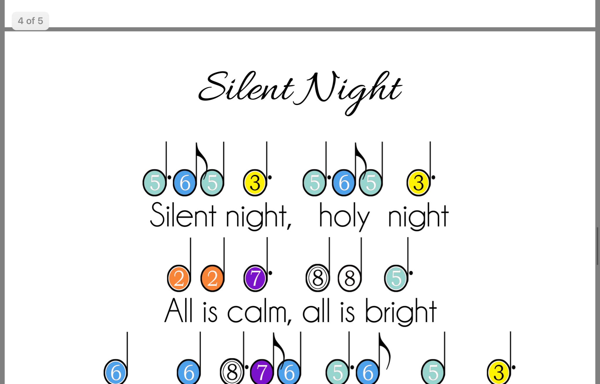 Pin By Sharon Reed On Primary Chorister