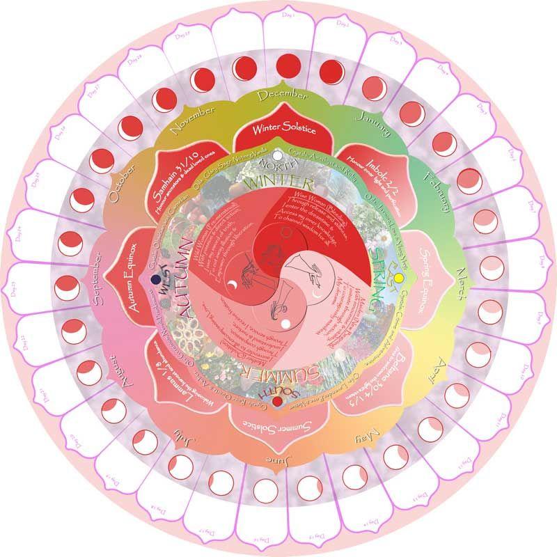 red moon cycle meditation - photo #32