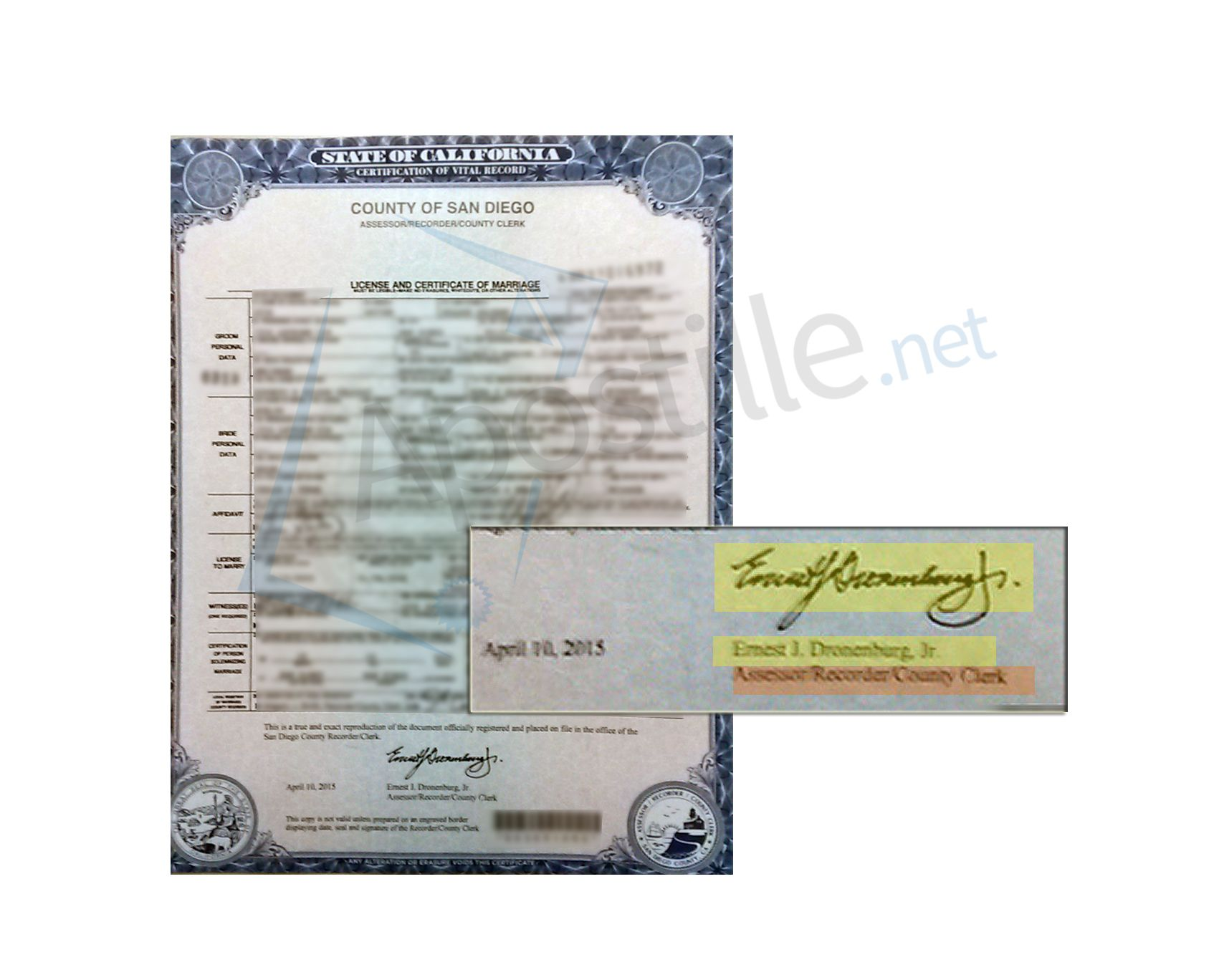 County Of San Diego License And Certificate Of Marriage Signed By