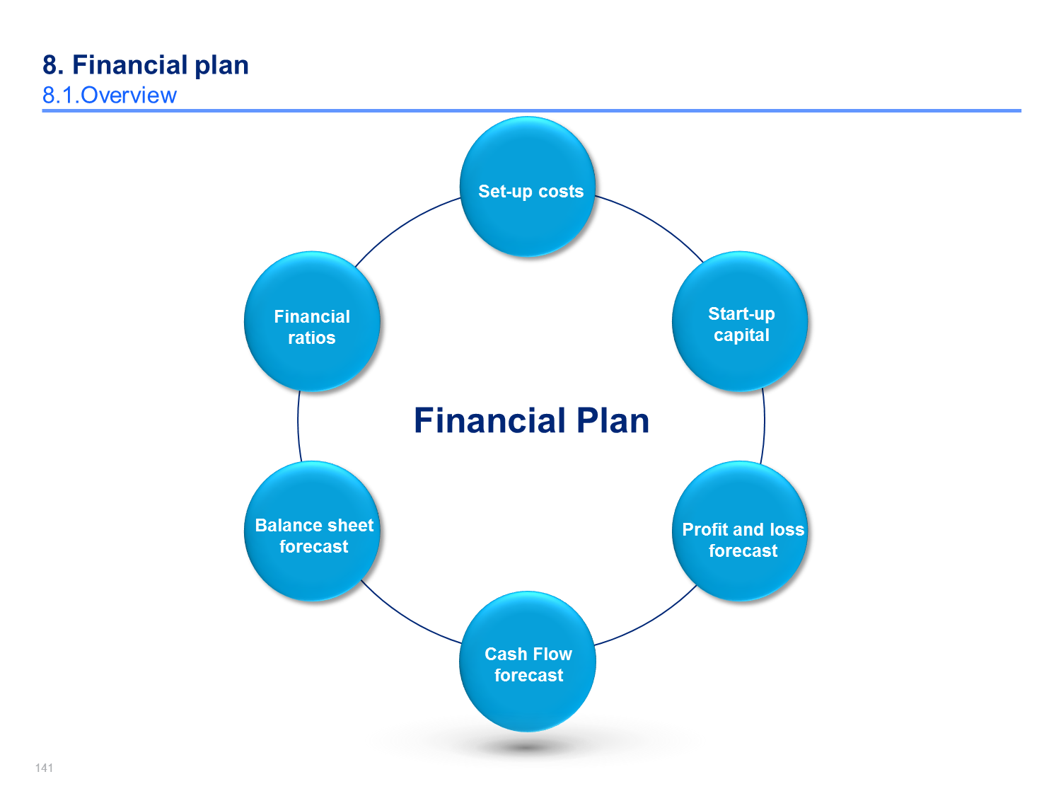 Investor Pitch Deck Template  Simple Business Plan Simple