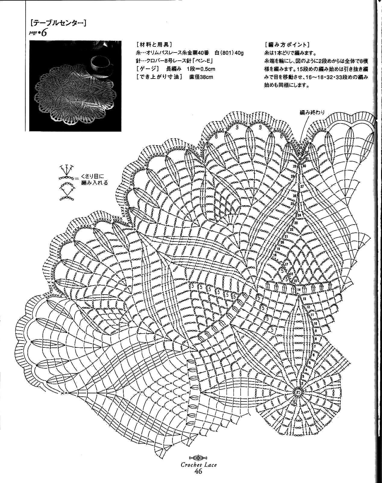 Muito Bonita Esta Toalha Crochet Doilies Pinterest Doily Diagram Patrones 2 Patterns Pin