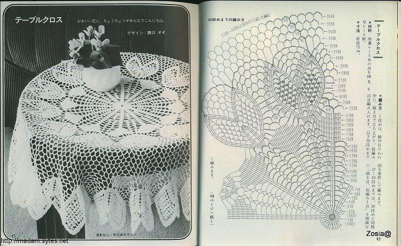 Crochet lace 5 - Noemi Bartha - Picasa webbalbum | serwetki ...