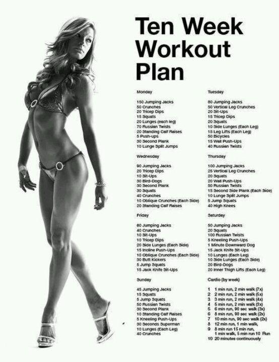 Burn fat exercices pour maigrir en 10 minutes