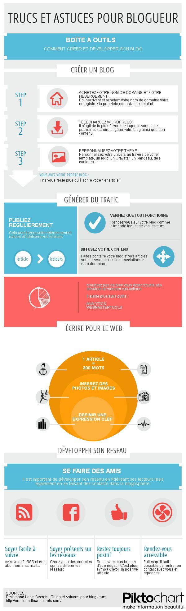 Cr er un blog de cuisine sur wordpress c 39 est facile et rapide blogueurs francophones - Creer un blog de cuisine ...