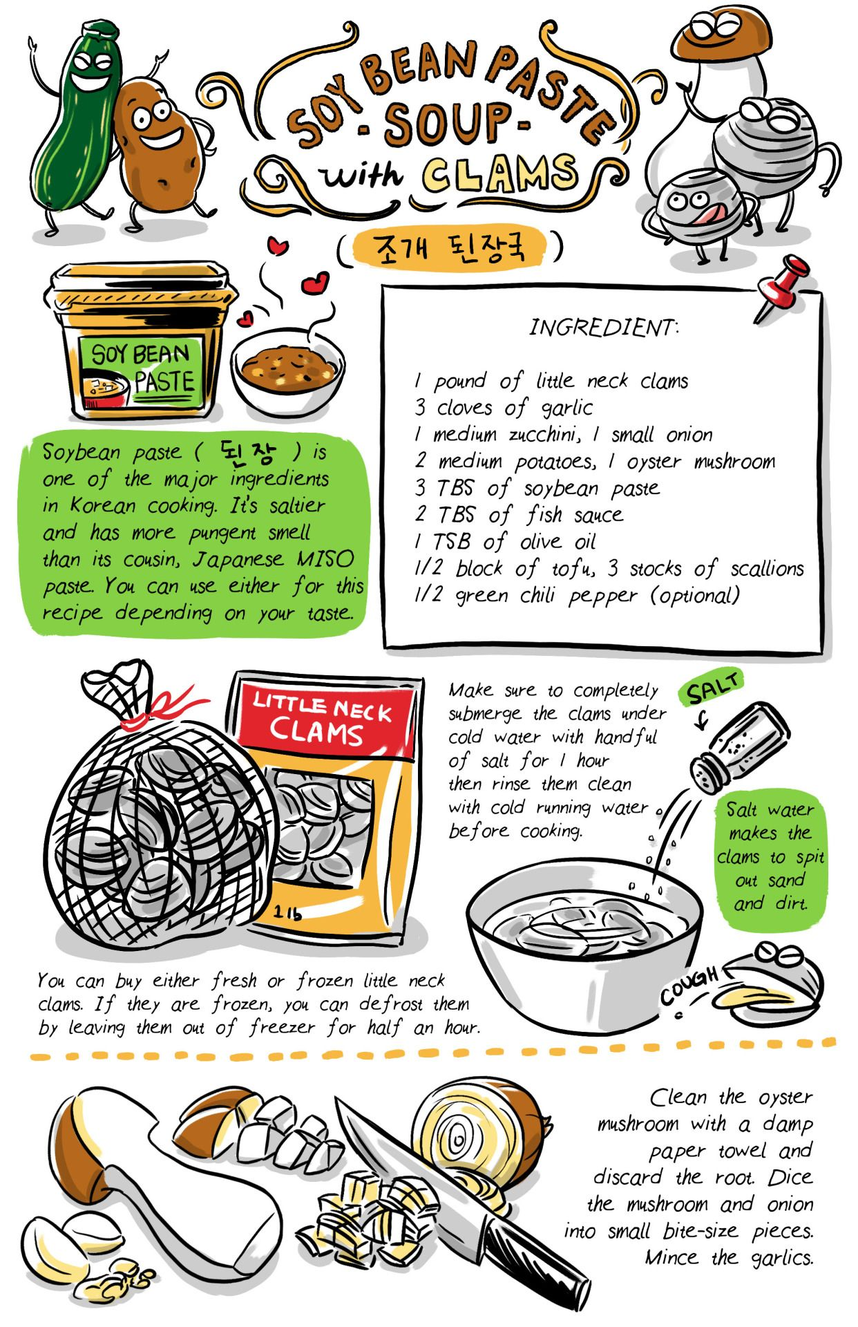 Cute Illustration On The Typical Doenjang Jigae Recipe Soybean Paste Stew Resep Resep Anak Buku