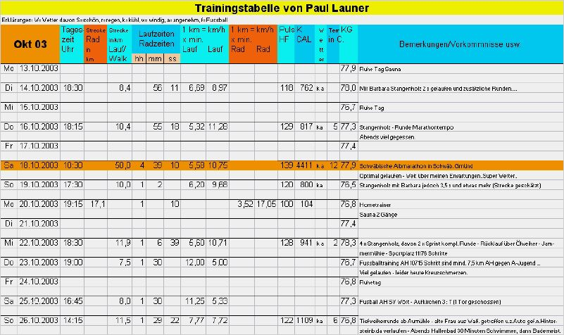 35 Genial Trainingsplan Triathlon Excel Vorlage Vorrate Triathlon Trainingsplan Excel Vorlage Trainingsplan