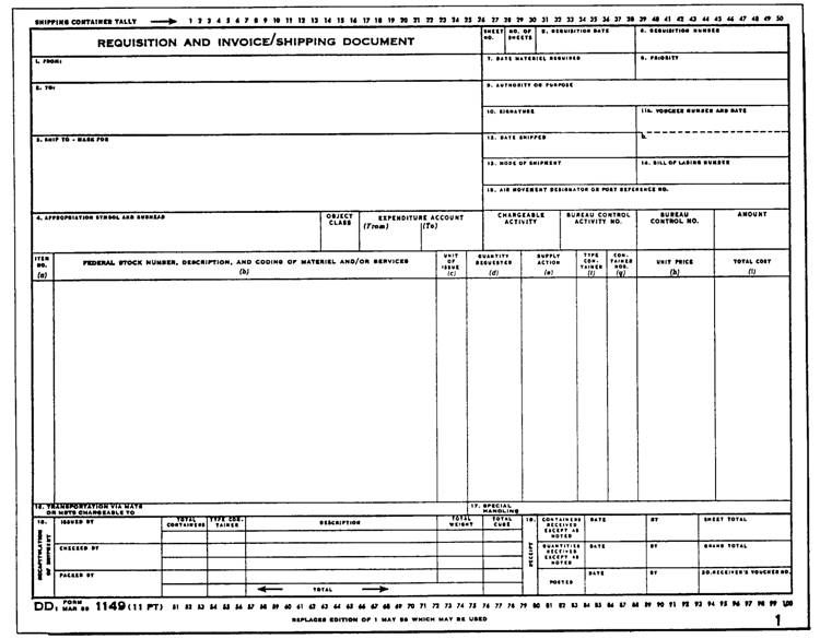 Requisition Form In Pdf Employee Training Requisition Form