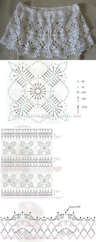 Confecções em crochê + Gráfico. | Luty Artes Crochet | Bloglovin'