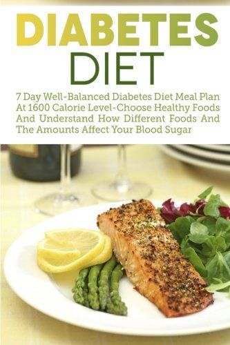 Diabetes diet 7 day well balanced diabetes diet meal plan at 1600 diabetes diet 7 day well balanced diabetes diet meal plan at 1600 calorie level choose healthy foods and understand how different foods and the type 2 forumfinder Gallery