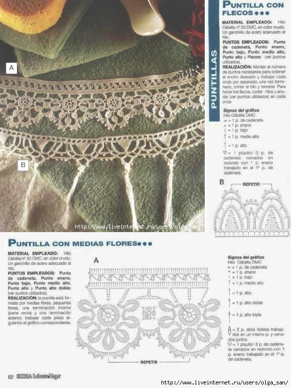 Puntilla con medias flores (Floral garter lace) and puntilla con flecos (fringed lace) crochet borders.