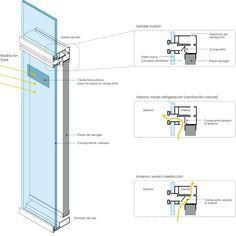 Detalle Muro Cortina Con Pasarela Transitable Y Secci N Vertical Muro Cortina Pinterest