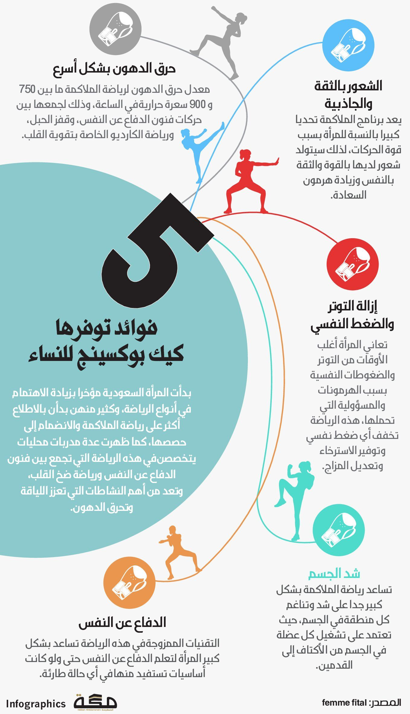 Pin By Newspaper On Infographic Makkahnp Infographic Graphic Design Map