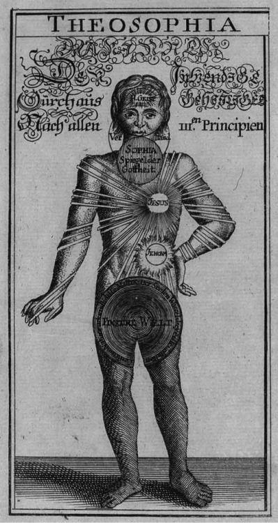 Johann Georg Gichtel Johann Georg Gichtel Theosophia Practica 1722 occultism