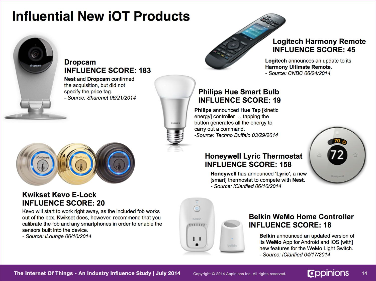 Apple And Google Dominate Internet Of Things Influence With Home Automation Efforts Iot Smart Bulb Smart Home Technology